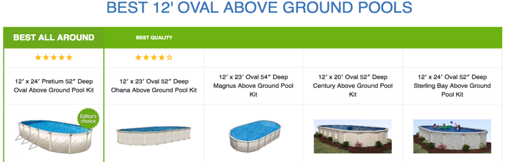 Best 12' Oval Above Ground Pools