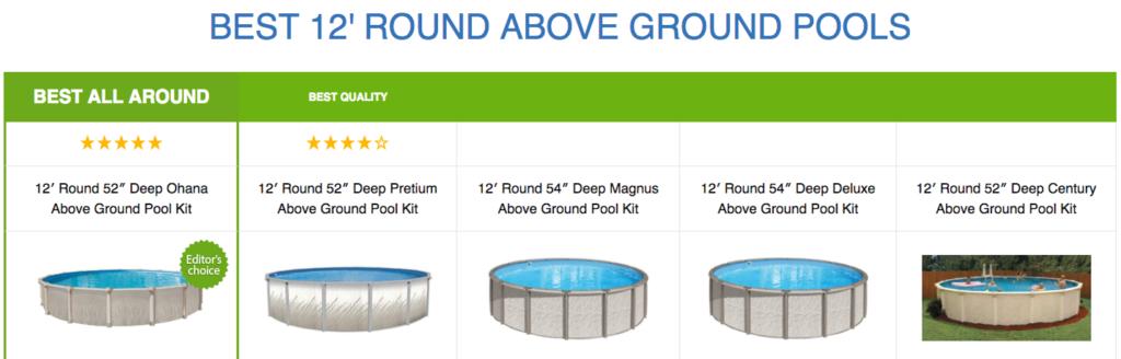 Best 12' Round Above Ground Pools
