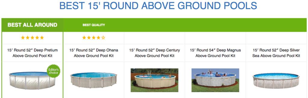 Best 15' Round Above Ground Pools