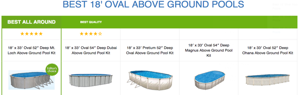 Best 18' Oval Above Ground Pools