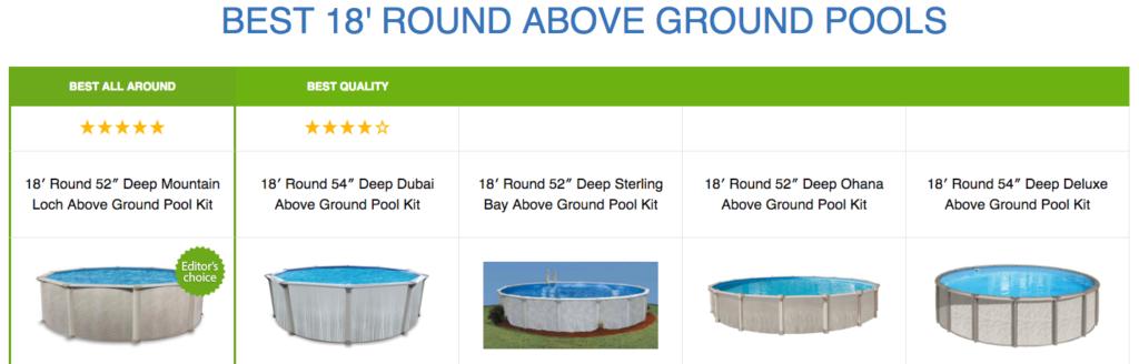 Best 18' Round Above Ground Pools