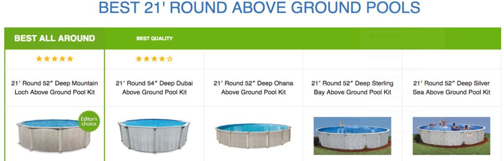 Best 21' Round Above Ground Pools