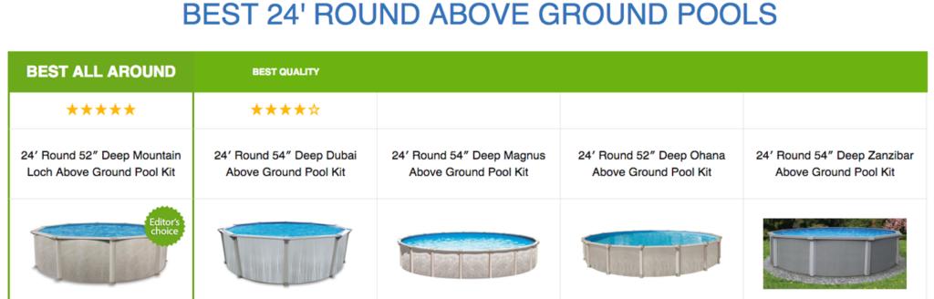 Best 24' Round Above Ground Pools