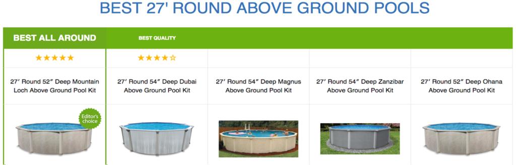 Best 27' Round Above Ground Pools