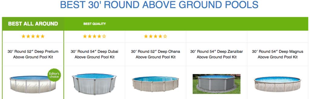 Best 30' Round Above Ground Pools