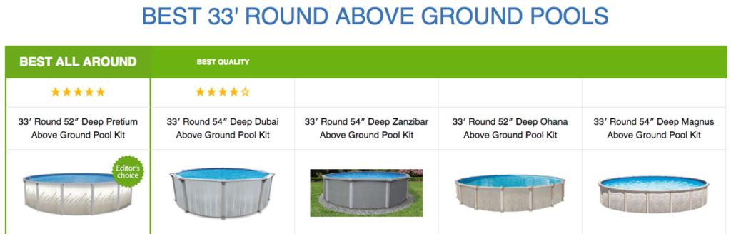 Best 33' Round Above Ground Pools